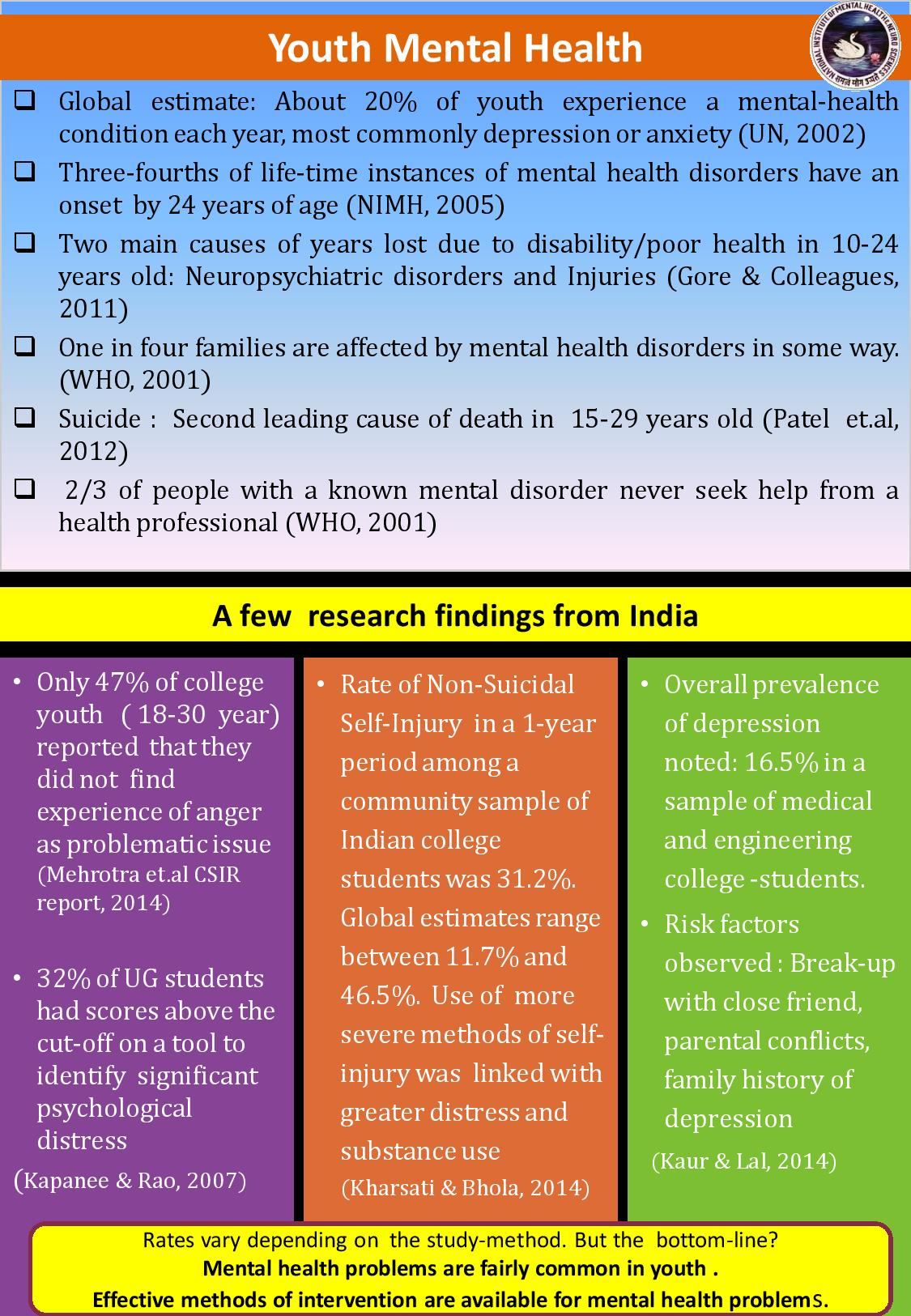 youth mental health-page-001