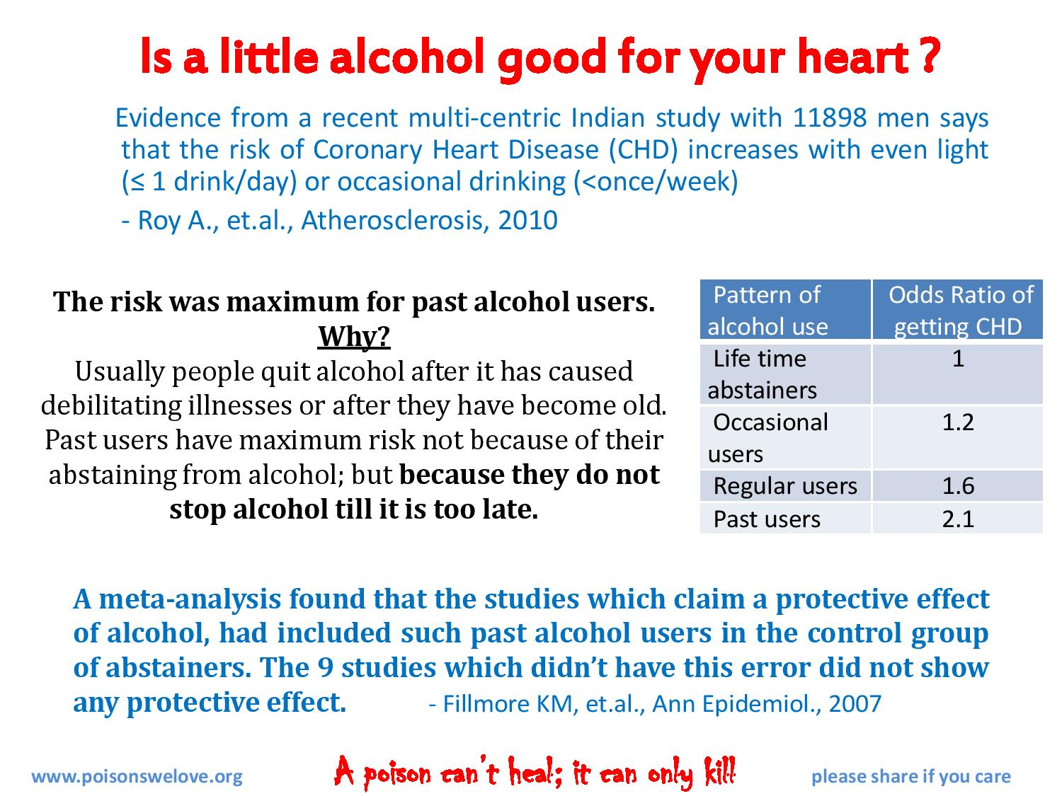 7.Poster.Is a little alcohol good for your heart EDITED-page-001